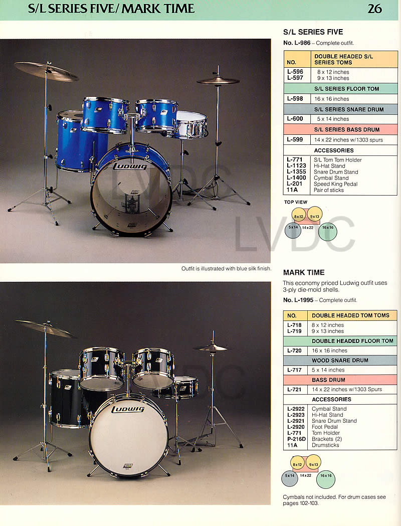 Vintage Snare Drums Ludwig Rockers Rocker Drum Diagram Of A Kit This Shows The Parts And Names Set